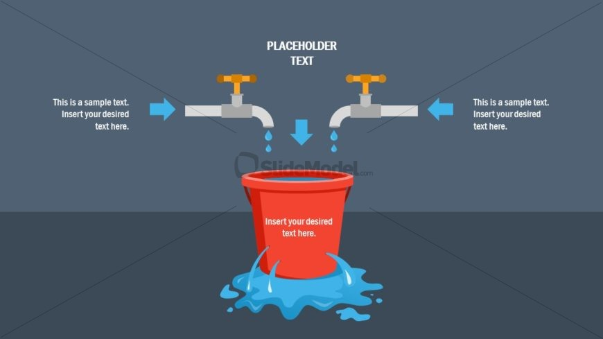 PPT Leaky Bucket Customer Retention