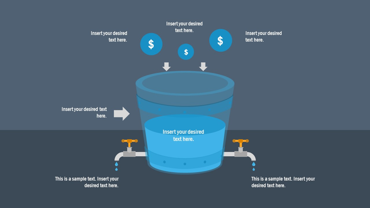 Template of Leaky Bucket PPT