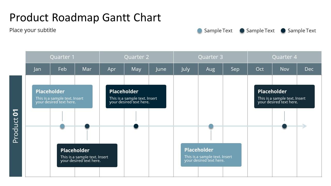PowerPoint Templates of Gantt Chart