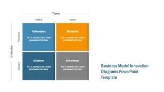 Business Model Innovation PowerPoint Template