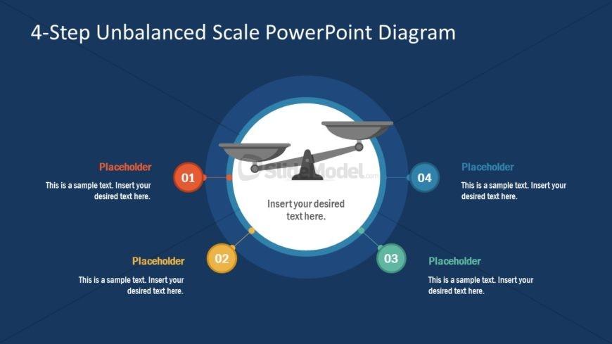 PPT Unbalanced Scale Layout Design