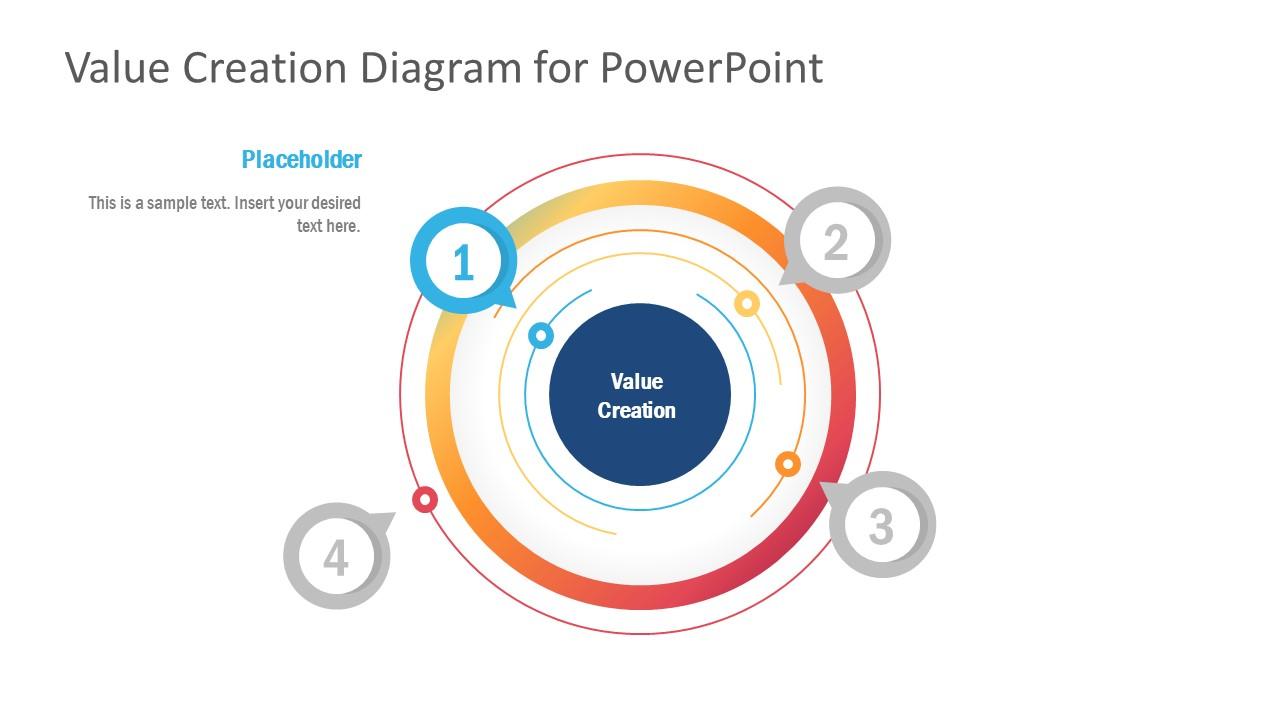 PPT Circular Value Creation Cycle