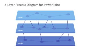 3-Layer Process Diagram for PowerPoint