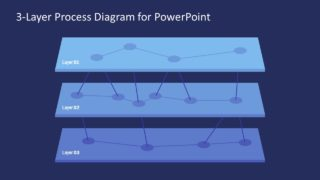 3 Level PowerPoint Diagram Template