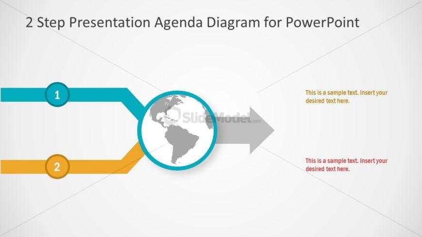 Presentation of 2 Steps Agenda PPT