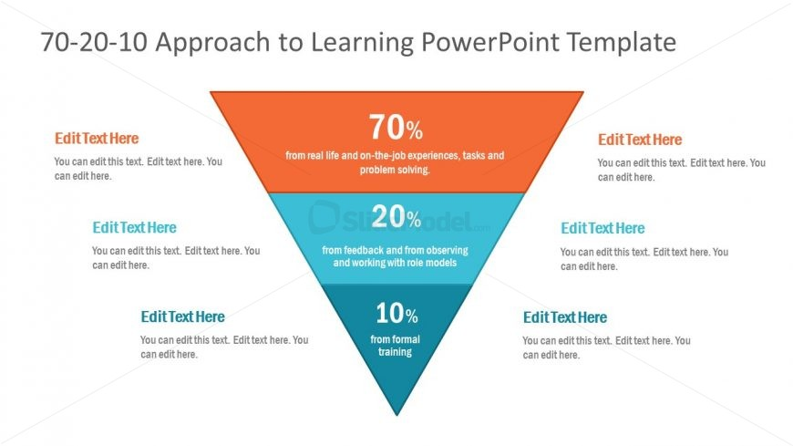 Learning and Development Concept Diagram