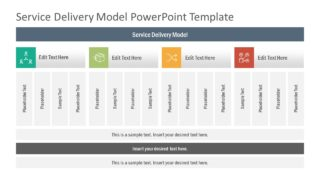 Service Delivery Model PowerPoint Template