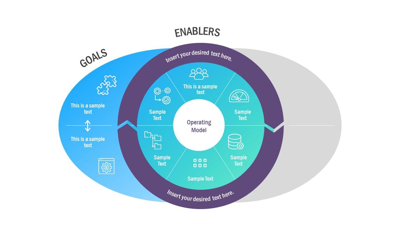 Presentation of Data Excellence Model