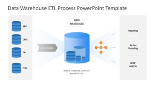 Data Warehouse ELT Process PowerPoint Template