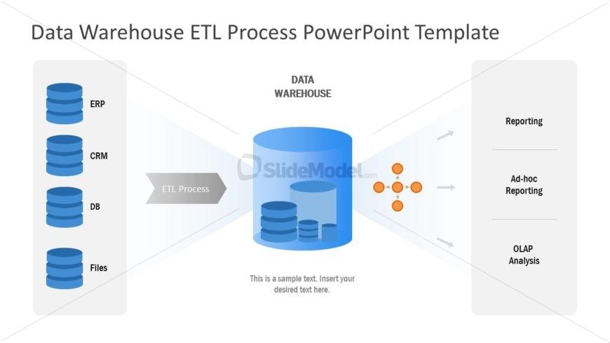 Presentation Diagram of ELT Process