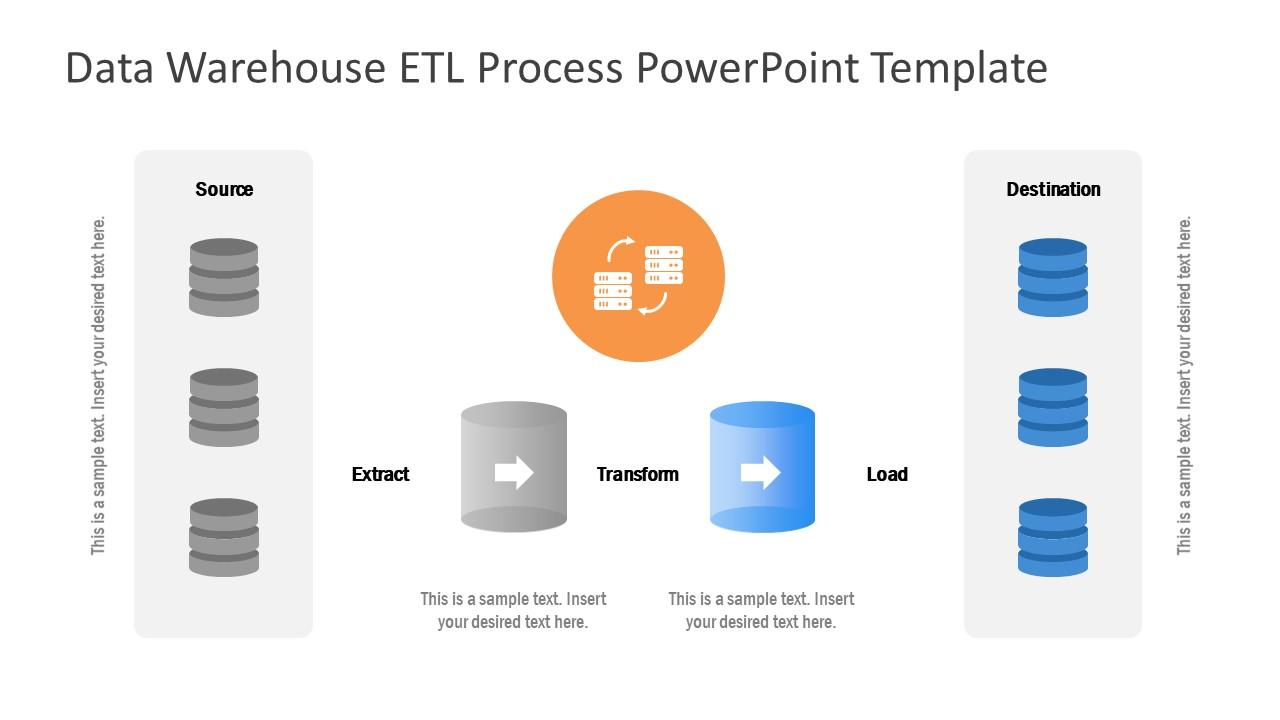 Data Diagram of ELT Process