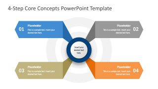 4-Step Core Concept PowerPoint Template