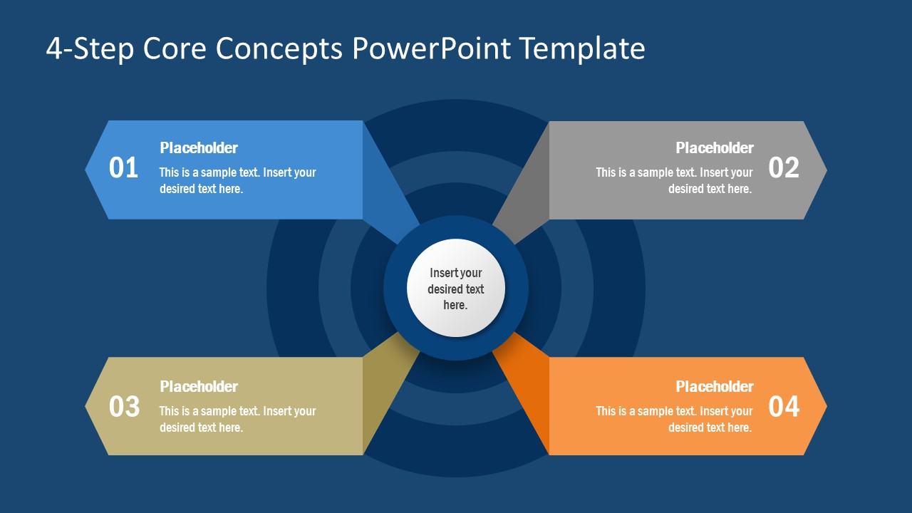 Business PowerPoint of Core Element