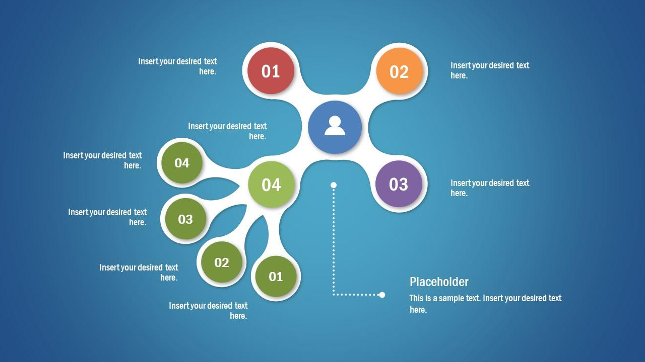 Presentation of 4 Level Tree Diagram
