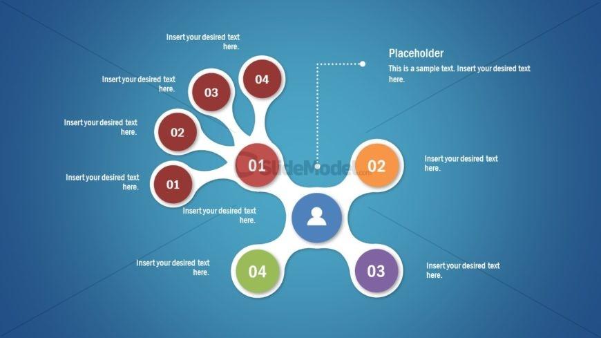 Presentation of Tree Diagram Design