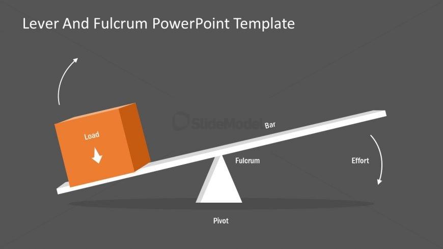 Slide of Lever and Fulcrum Design