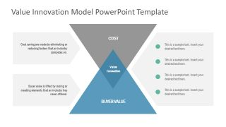 Presentation of Cost and Buyer Value