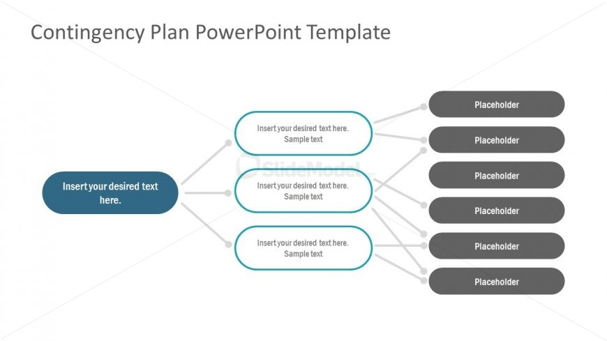 PowerPoint Contingency Plan Diagram