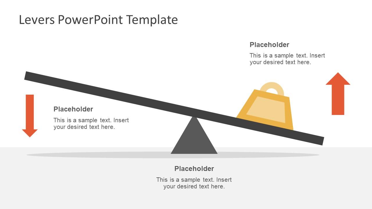 Levers Concept Presentation Layout