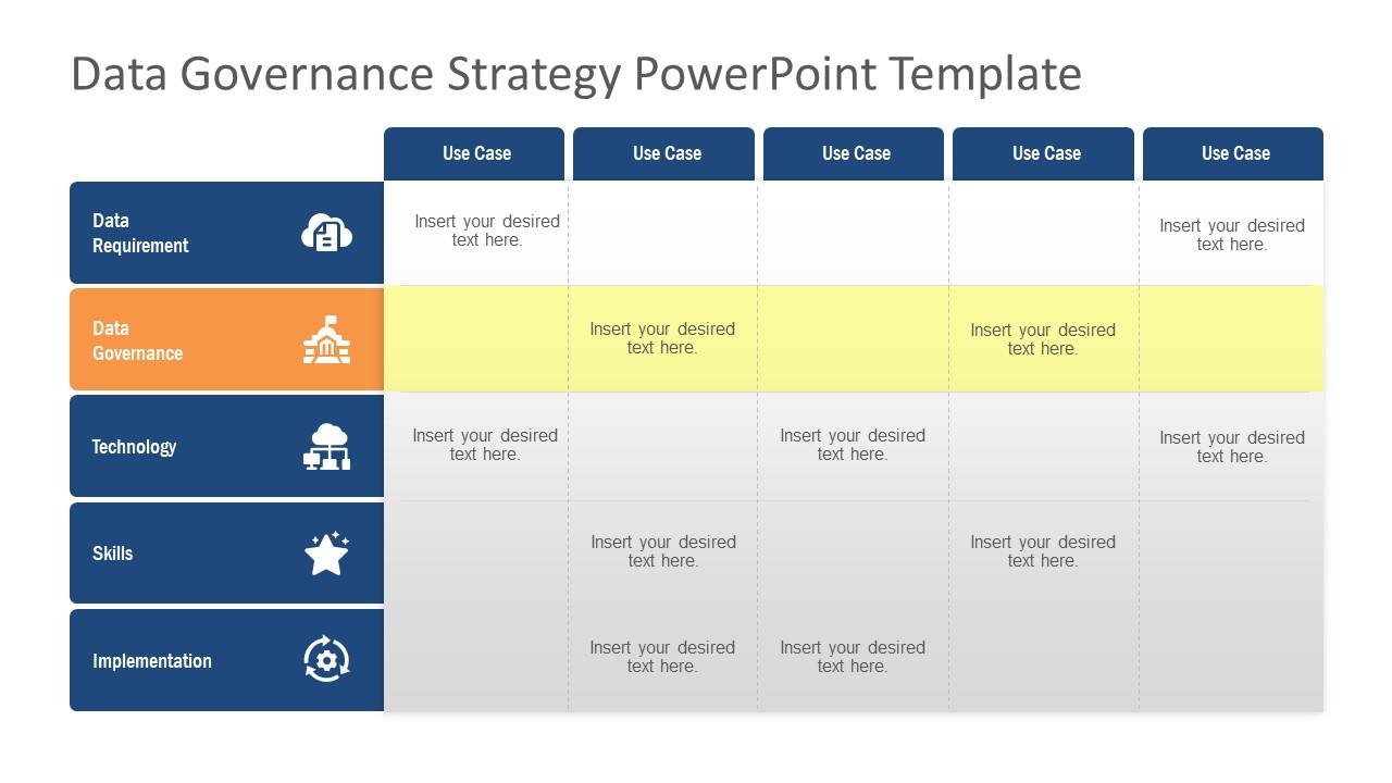 Presentation Data Governance Matrix