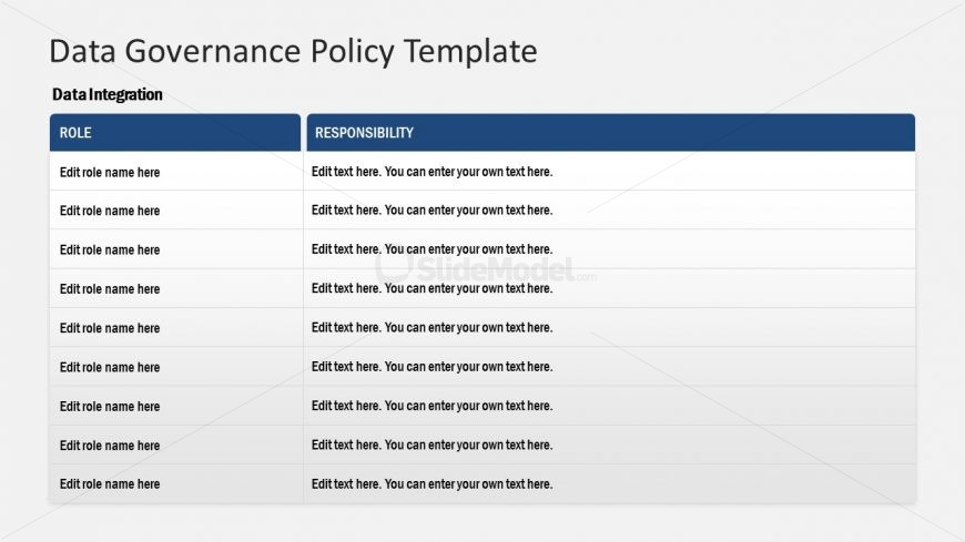 Data Governance Policy Integration Template