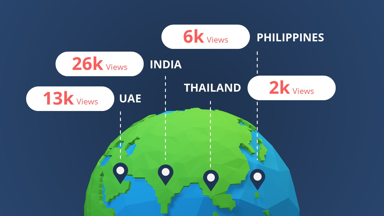 Editable 3D Globe PowerPoint