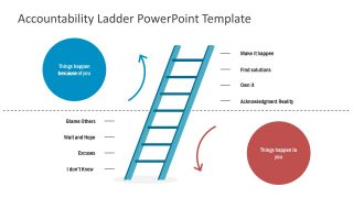 Accountability Ladder PowerPoint Template