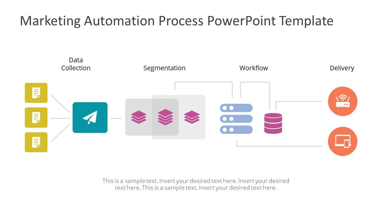 Marketing Automation Process Flow PPT