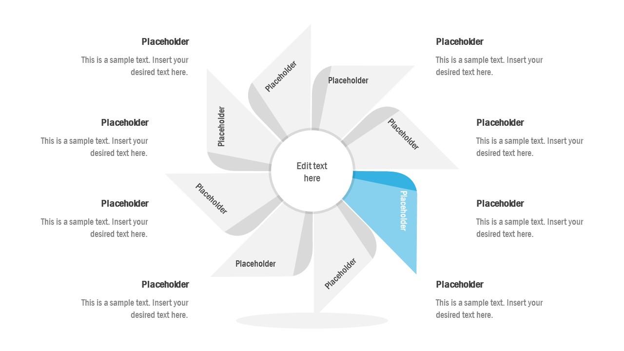 Step 3 of Flywheel Process Cycle