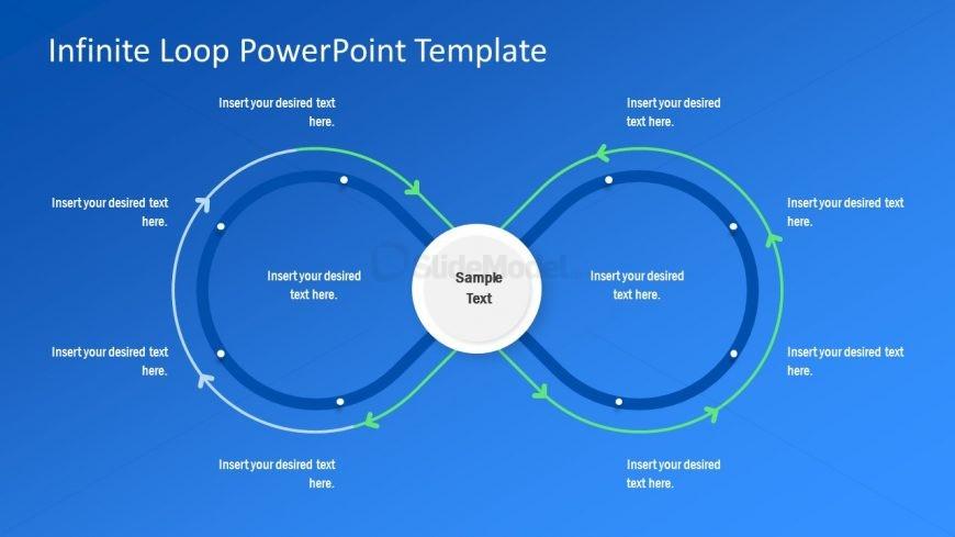 Digital Transformation and Customer Journey Diagram