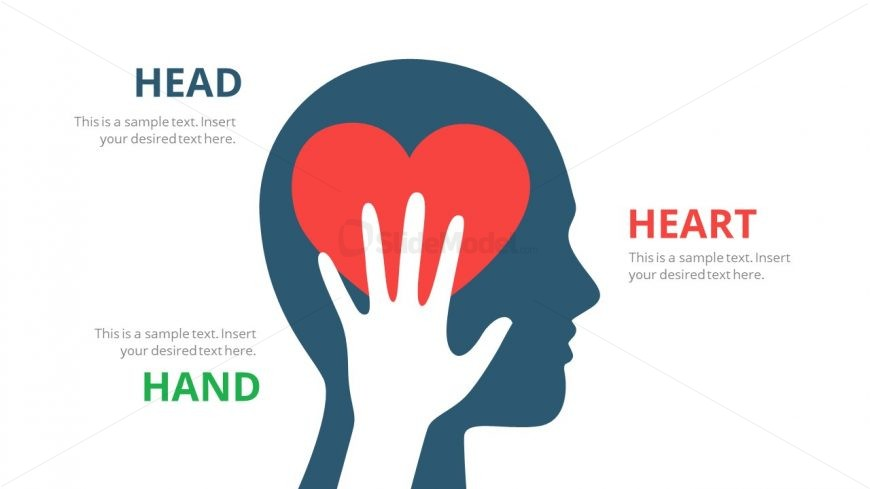 Shapes of Head Heart Hand PowerPoint