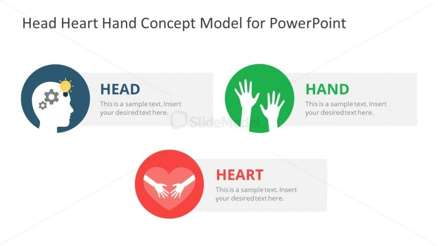 Business PowerPoint Change Model