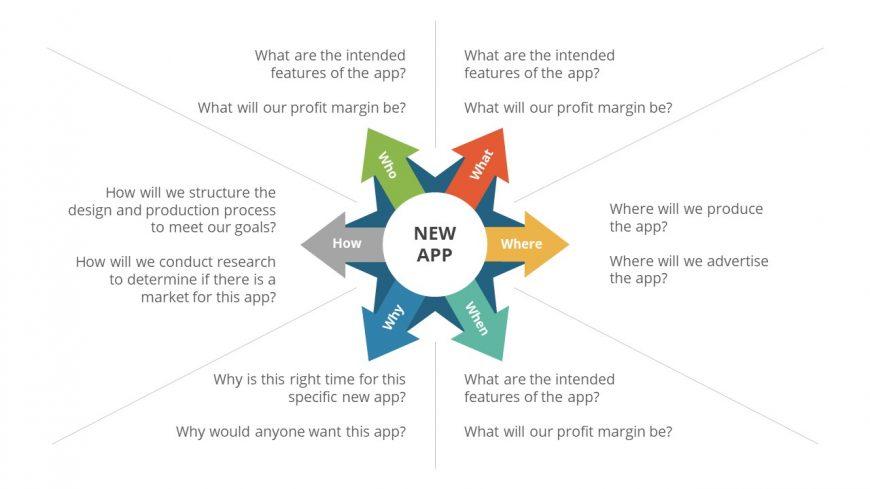 Circular Diagram of Starbursting Brainstorming