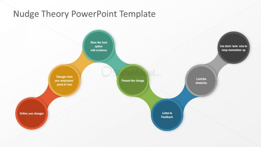 Editable PowerPoint Diagram of Nudge Theory