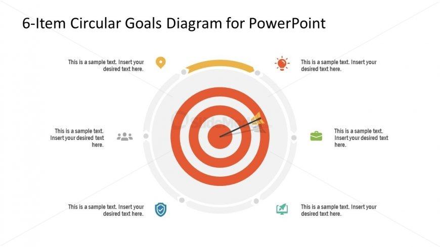 Step 1 of Circular Goals Diagram