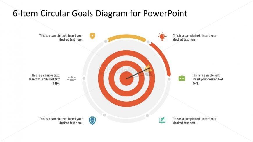 Step 2 of Circular Goals Diagram