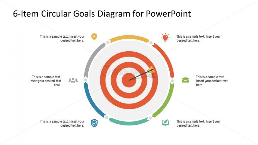 Step 6 of Circular Goals Diagram
