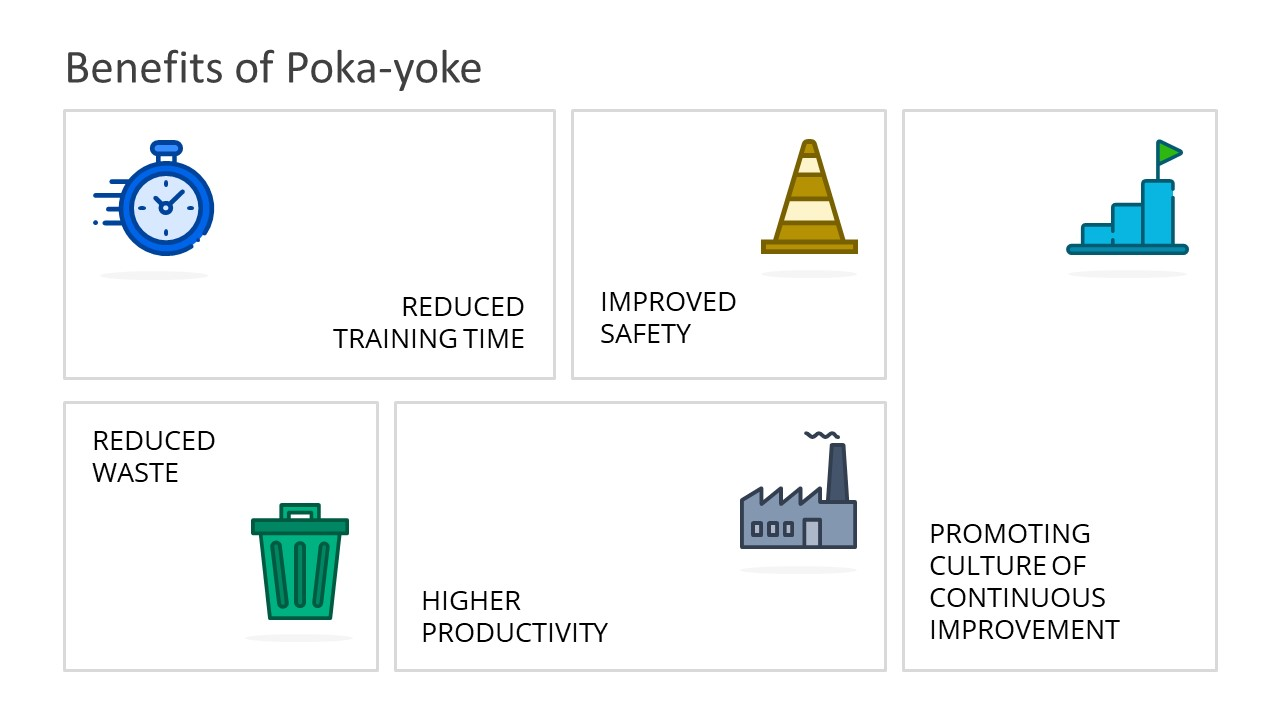 PowerPoint Diagram of Poka-Yoke Concept