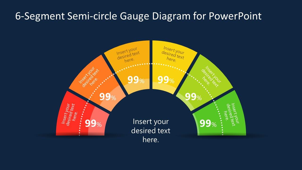 Presentation of Semi-Circle Speedometer