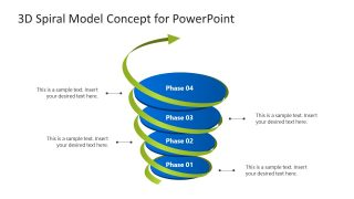 Presentation of 3D Spiaral Model