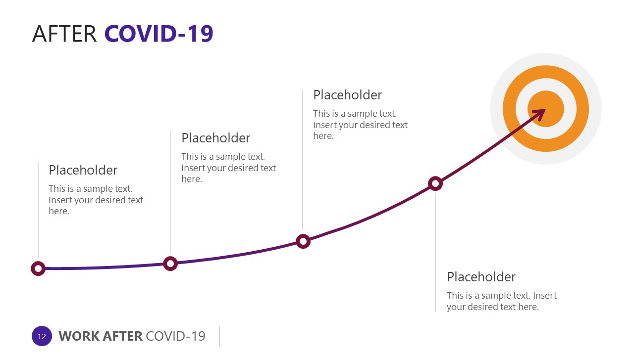 Diagram of Growth After COVID-19