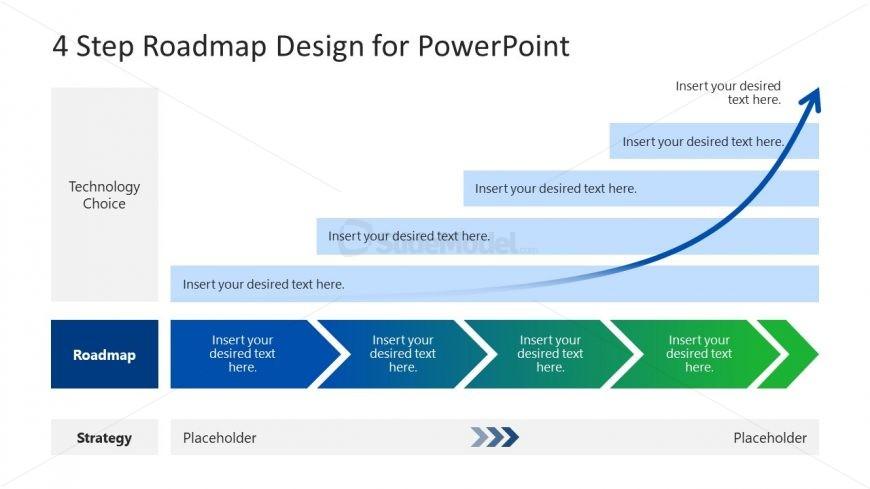 PPT Chevron Timeline Roadmap