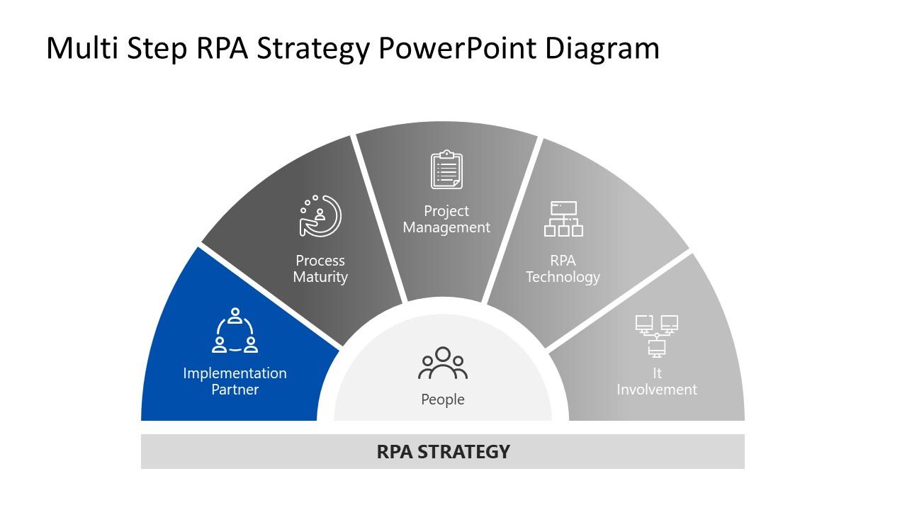 Semi-Circle Diagram Template for RPA