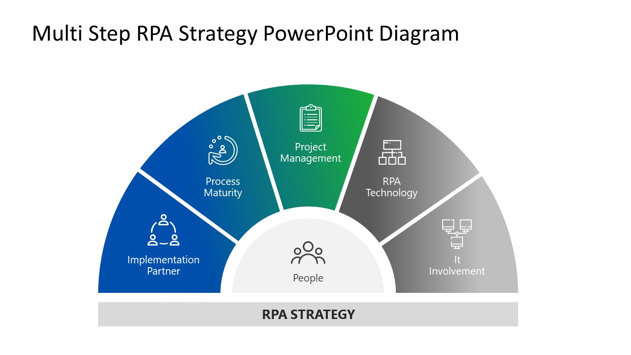 Rpa Strategy Powerpoint 5 Steps Diagram