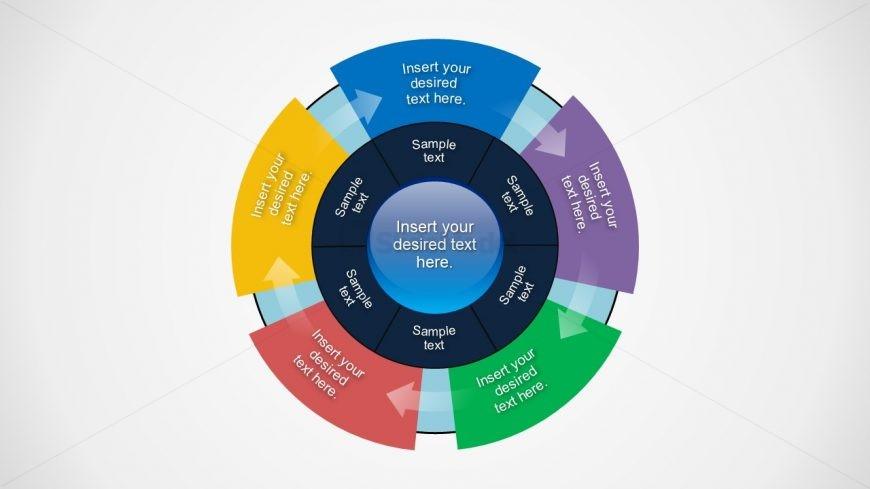 5x6 Circular Flow and Inner Circle Diagram