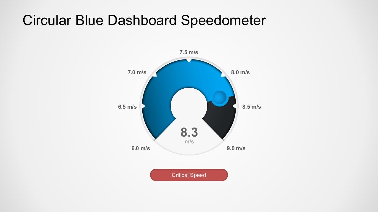 circular blue dashboard powerpoint speedometer, Modern powerpoint