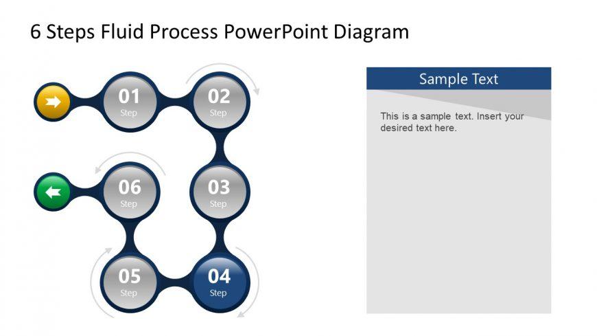 Step 4 of Fluid Process Flow