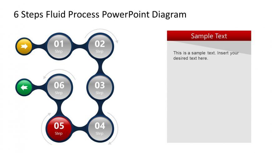Step 5 of Fluid Process Flow