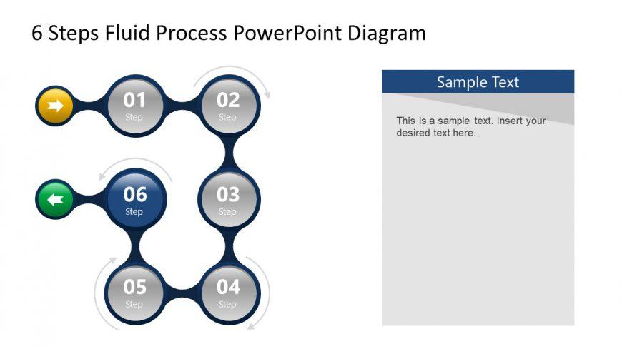 Step 6 of Fluid Process Flow