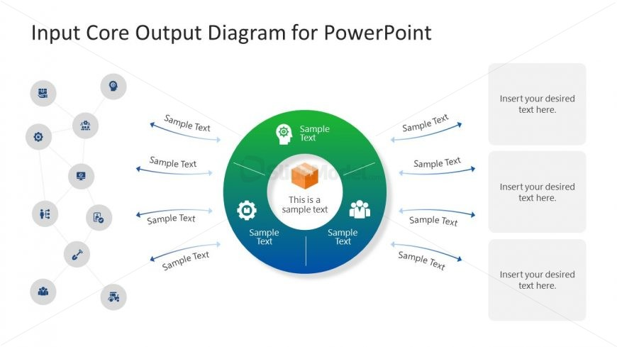 Multiple Input and Output PowerPoint